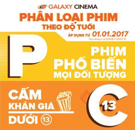 phanloai